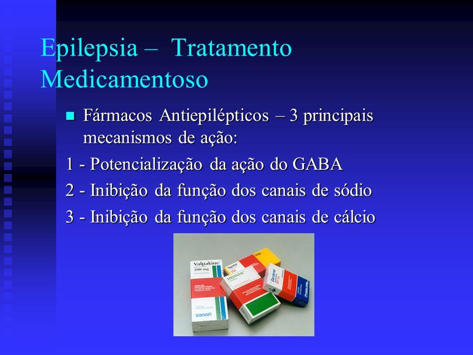 Epilepsia – Tratamento Medicamentoso Fármacos Antiepilépticos – 3 principais mecanismos de ação: Fármacos Antiepilépticos – 3 principais mecanismos de