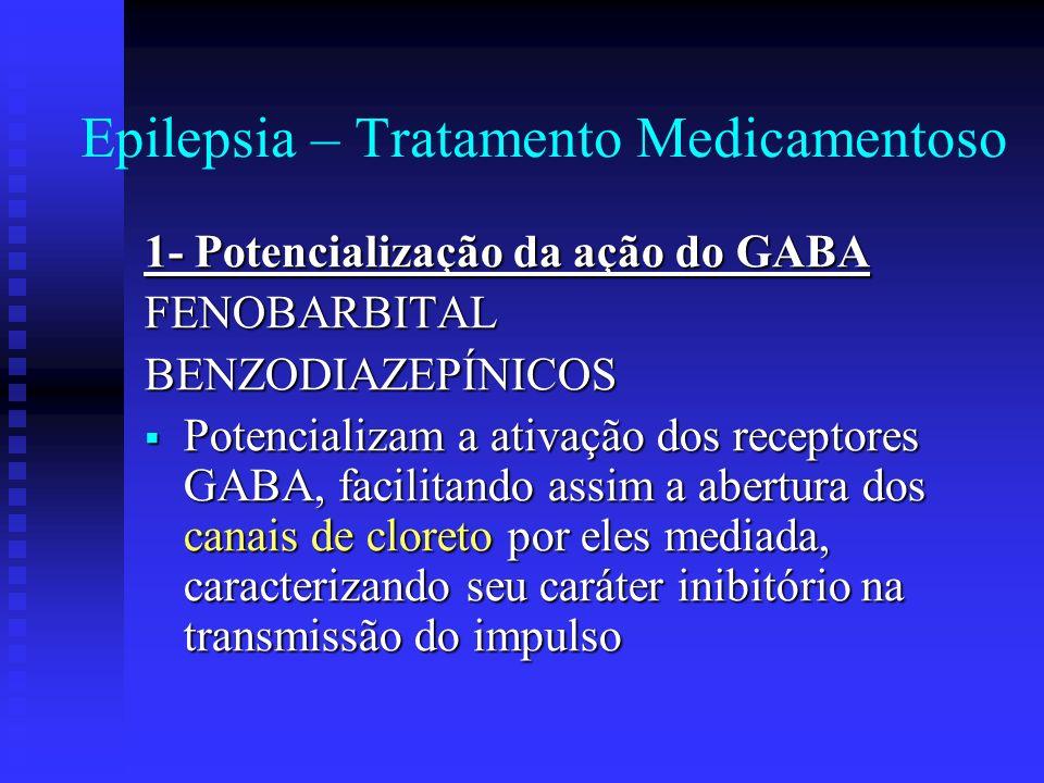 Epilepsia – Tratamento Medicamentoso 1- Potencialização da ação do GABA FENOBARBITALBENZODIAZEPÍNICOS Potencializam a ativação dos receptores GABA, fa