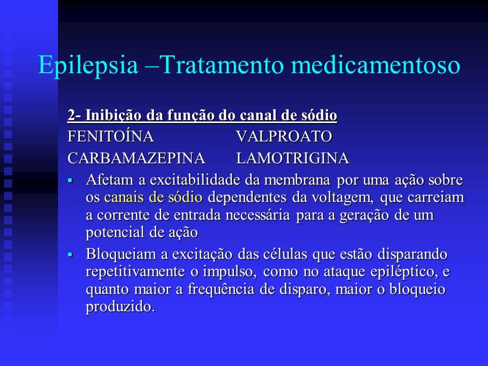 Epilepsia –Tratamento medicamentoso 2- Inibição da função do canal de sódio FENITOÍNA VALPROATO CARBAMAZEPINA LAMOTRIGINA Afetam a excitabilidade da m
