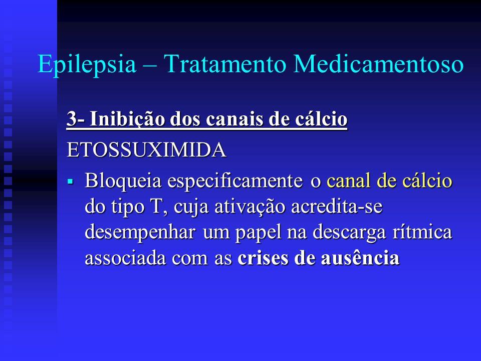 Epilepsia – Tratamento Medicamentoso 3- Inibição dos canais de cálcio ETOSSUXIMIDA Bloqueia especificamente o canal de cálcio do tipo T, cuja ativação
