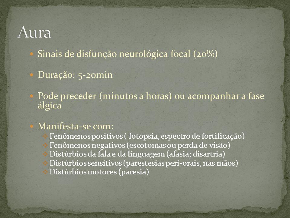 Cefaléia Unilateral de 4 a 72 horas Pulsátil Presença de fotofobia, fonofobia Aumento da dor no exercício físico Sintomas gastrointestinais (náusea, vômitos) Dificuldade de atenção Irritabilidade Alodínia
