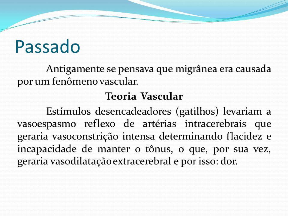 Passado Antigamente se pensava que migrânea era causada por um fenômeno vascular. Teoria Vascular Estímulos desencadeadores (gatilhos) levariam a vaso