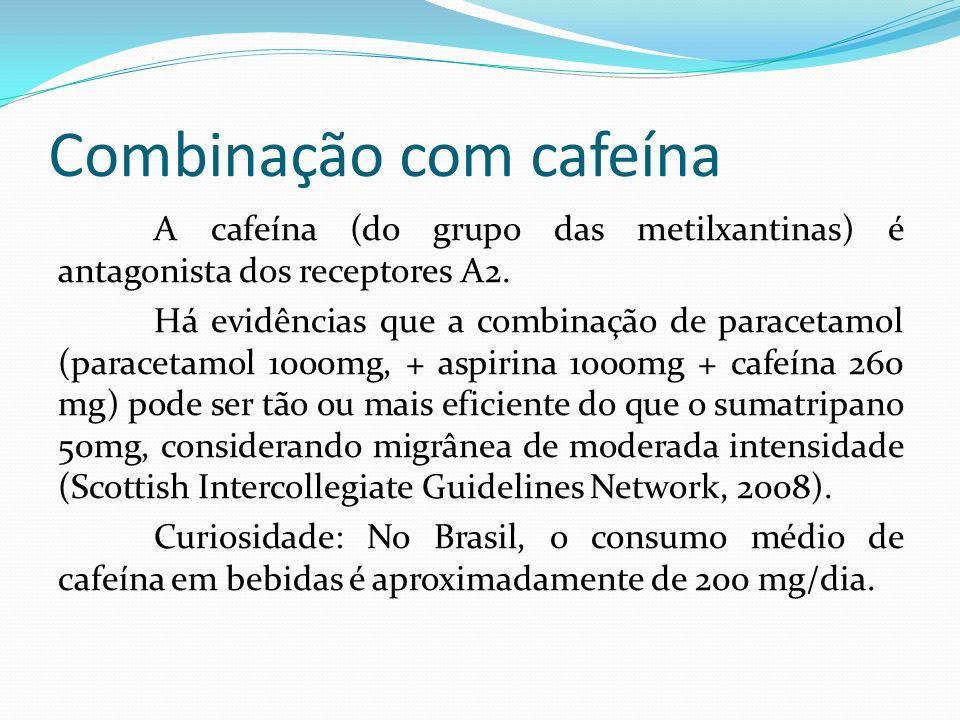 Combinação com cafeína A cafeína (do grupo das metilxantinas) é antagonista dos receptores A2. Há evidências que a combinação de paracetamol (paraceta
