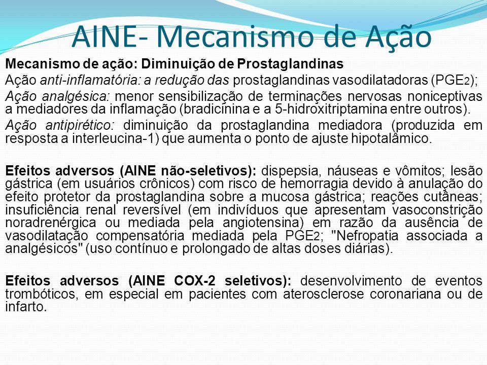 AINE- Mecanismo de Ação Mecanismo de ação: Diminuição de Prostaglandinas Ação anti-inflamatória: a redução das prostaglandinas vasodilatadoras (PGE 2