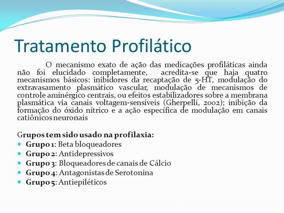 Tratamento Profilático O mecanismo exato de ação das medicações profiláticas ainda não foi elucidado completamente, acredita-se que haja quatro mecani