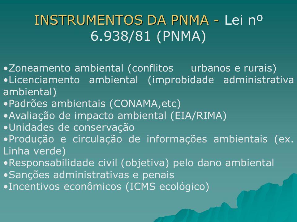 INSTRUMENTOS DA PNMA - INSTRUMENTOS DA PNMA - Lei nº 6.938/81 (PNMA) Zoneamento ambiental (conflitos urbanos e rurais) Licenciamento ambiental (improb