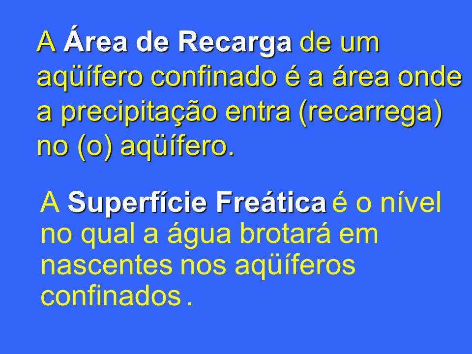 A Área de Recarga de um aqüífero confinado é a área onde a precipitação entra (recarrega) no (o) aqüífero. Superfície Freática A Superfície Freática é