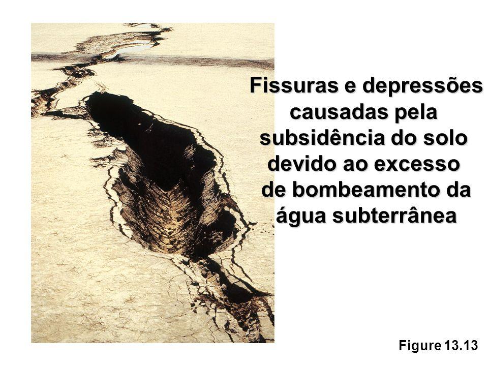 Figure 13.13 Fissuras e depressões causadas pela subsidência do solo devido ao excesso de bombeamento da água subterrânea