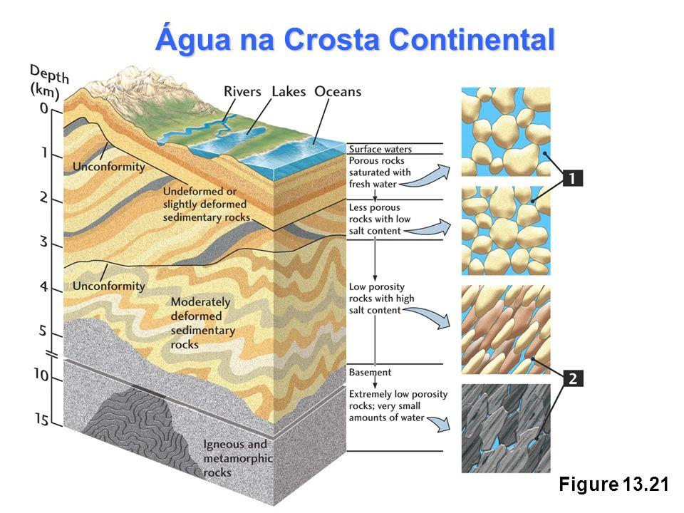 Figure 13.21 Água na Crosta Continental