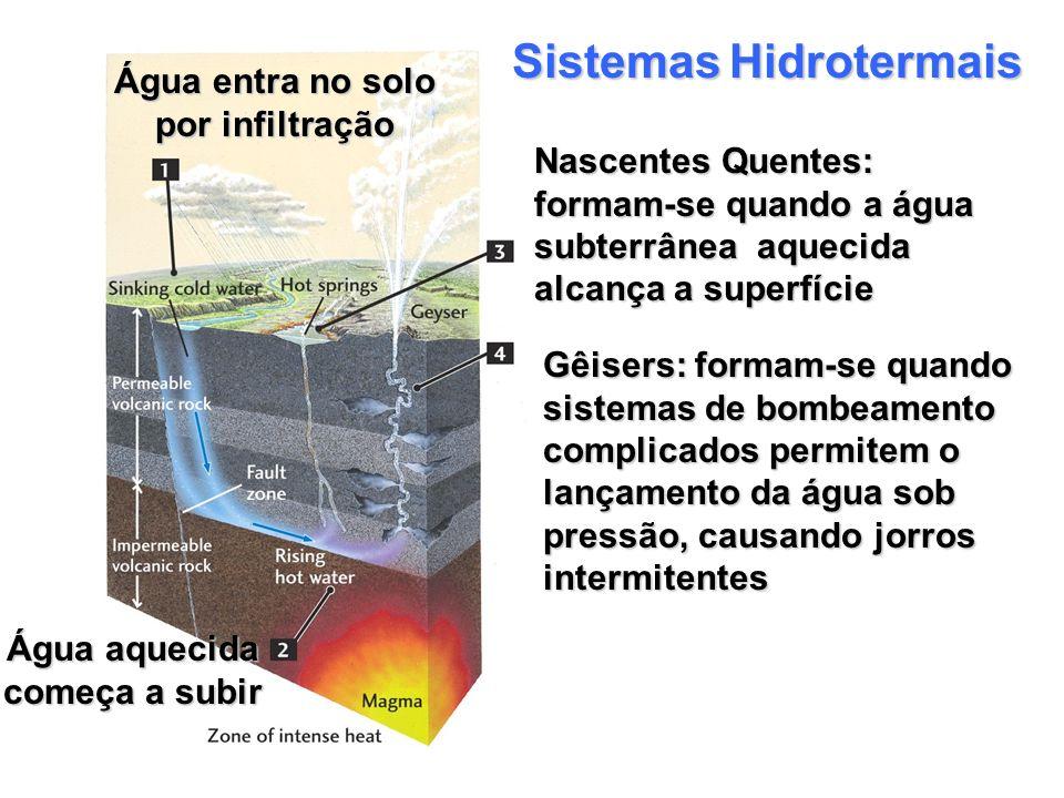 SistemasHidrotermais Sistemas Hidrotermais Água entra no solo por infiltração Água aquecida começa a subir Nascentes Quentes: formam-se quando a água