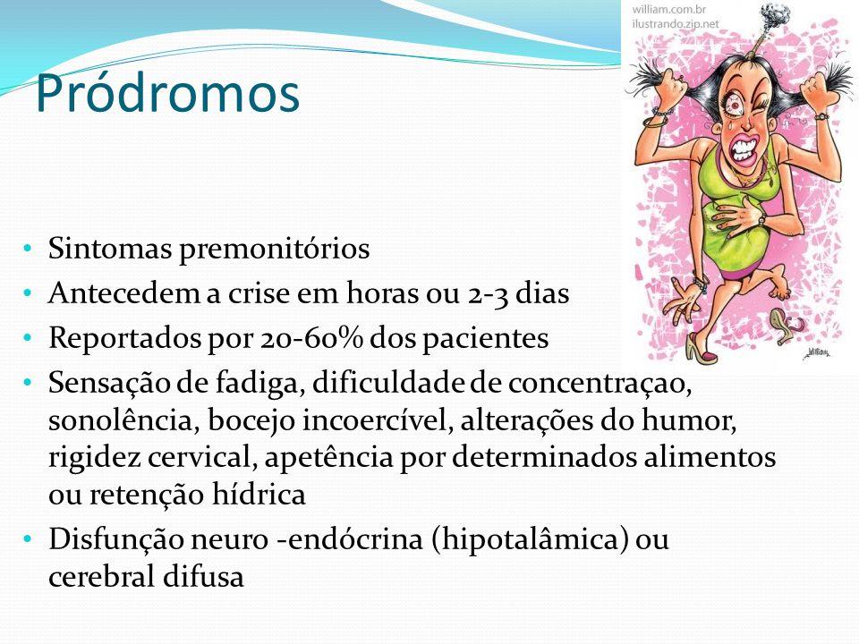 Pródromos Sintomas premonitórios Antecedem a crise em horas ou 2-3 dias Reportados por 20-60% dos pacientes Sensação de fadiga, dificuldade de concent