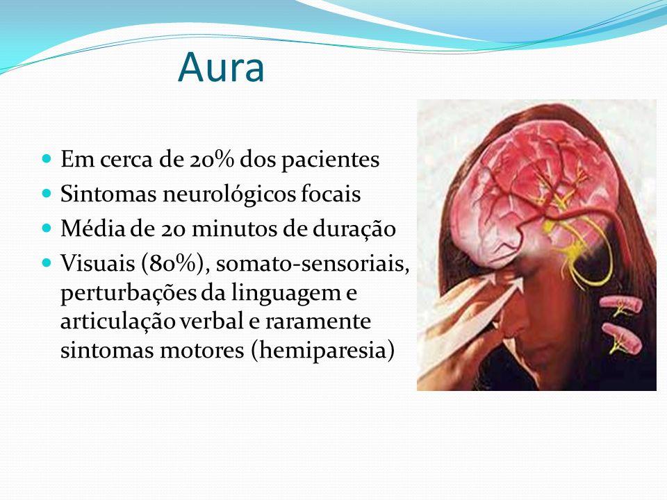 Aura Em cerca de 20% dos pacientes Sintomas neurológicos focais Média de 20 minutos de duração Visuais (80%), somato-sensoriais, perturbações da lingu