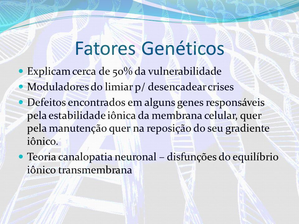 Fatores Genéticos Explicam cerca de 50% da vulnerabilidade Moduladores do limiar p/ desencadear crises Defeitos encontrados em alguns genes responsáve