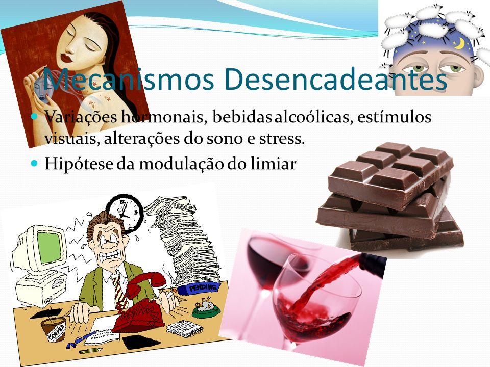 Mecanismos Desencadeantes Variações hormonais, bebidas alcoólicas, estímulos visuais, alterações do sono e stress. Hipótese da modulação do limiar