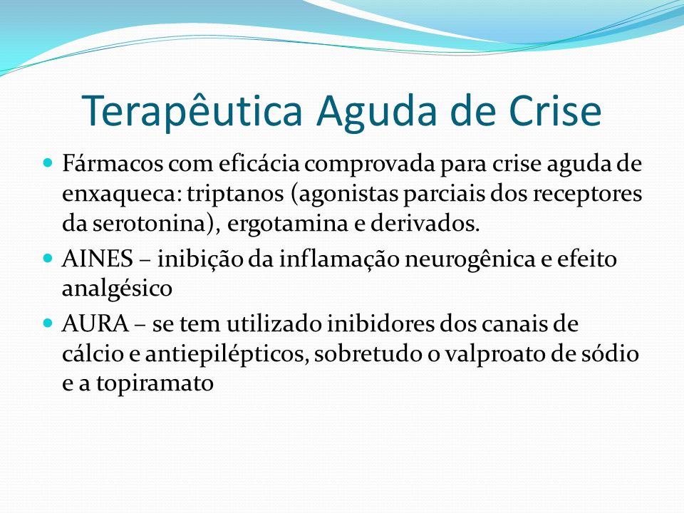 Terapêutica Aguda de Crise Fármacos com eficácia comprovada para crise aguda de enxaqueca: triptanos (agonistas parciais dos receptores da serotonina)