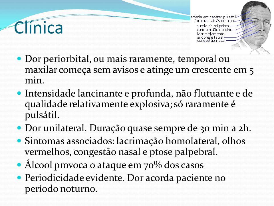Clínica Dor periorbital, ou mais raramente, temporal ou maxilar começa sem avisos e atinge um crescente em 5 min. Intensidade lancinante e profunda, n