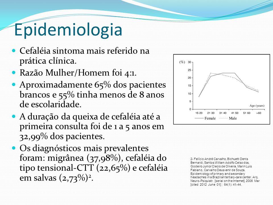 Epidemiologia Cefaléia sintoma mais referido na prática clínica. Razão Mulher/Homem foi 4:1. Aproximadamente 65% dos pacientes brancos e 55% tinha men