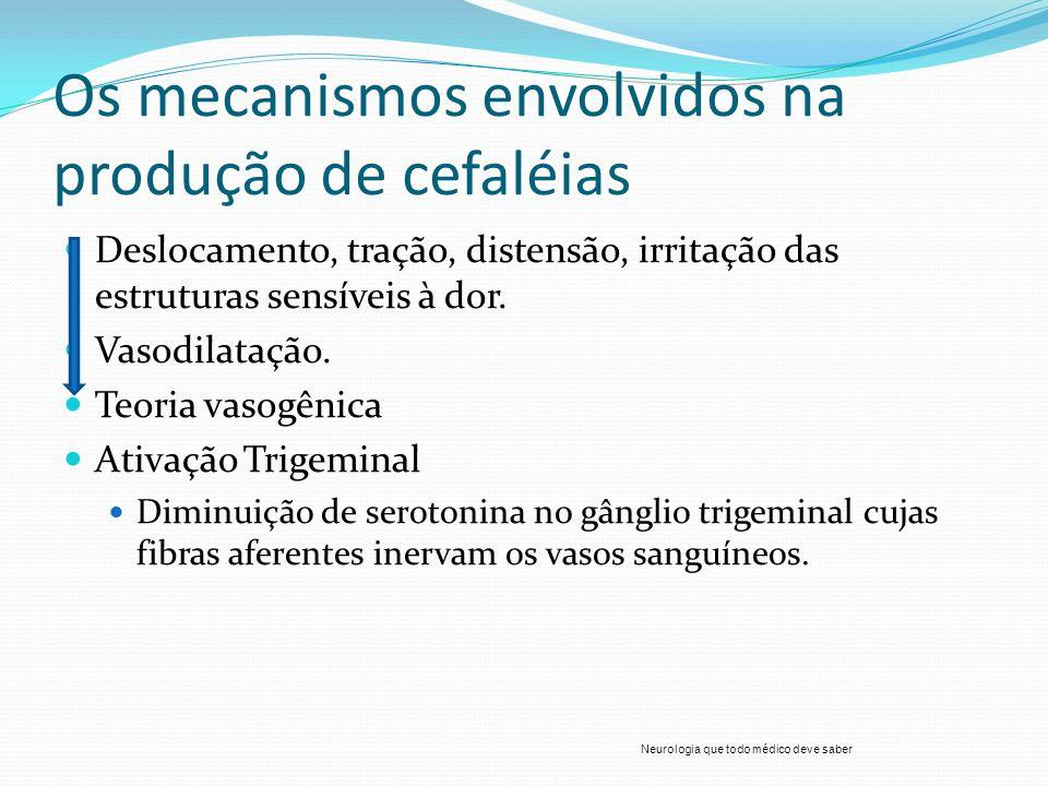 Os mecanismos envolvidos na produção de cefaléias Deslocamento, tração, distensão, irritação das estruturas sensíveis à dor. Vasodilatação. Teoria vas