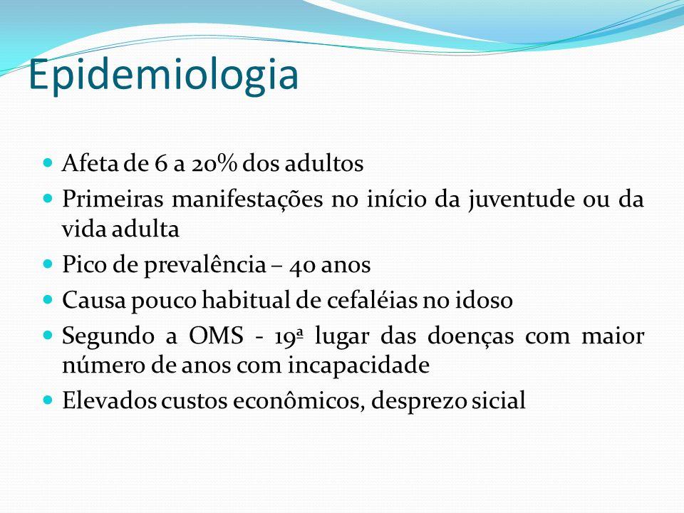Epidemiologia Afeta de 6 a 20% dos adultos Primeiras manifestações no início da juventude ou da vida adulta Pico de prevalência – 40 anos Causa pouco