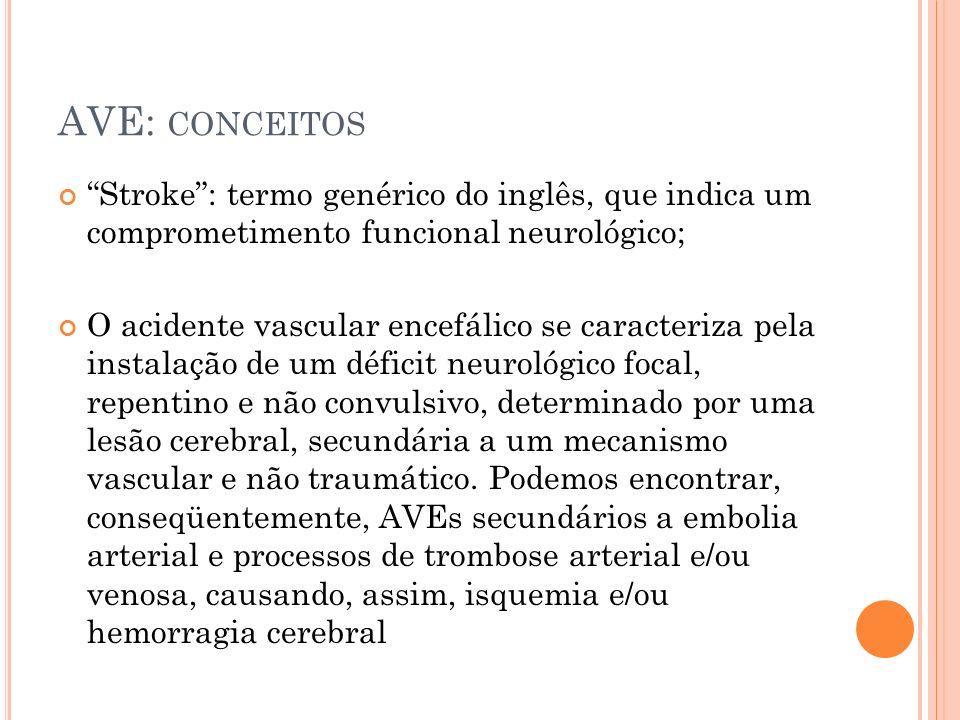T IPOS DE AVE: Anóxico-isquêmico: resultado da falência vasogênica para suprir adequadamente o tecido cerebral de oxigênio e substratos, cujos subtipos podem ser ateroscleróticos, embólicos ou por infartos lacunares; Hemorrágico: resultado do extravasamento de sangue para dentro ou para o entorno das estruturas do sistema nervoso central, cujos subtipos são intraparenquimatosos e subaracnóide;