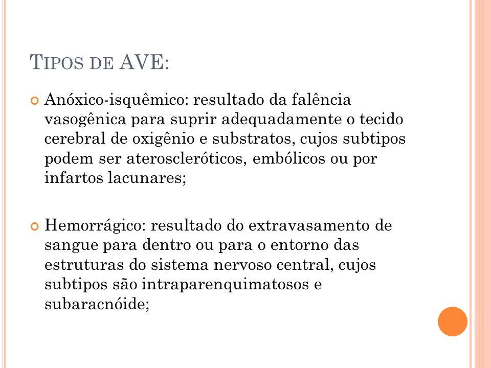 T IPOS DE AVE: Anóxico-isquêmico: resultado da falência vasogênica para suprir adequadamente o tecido cerebral de oxigênio e substratos, cujos subtipo