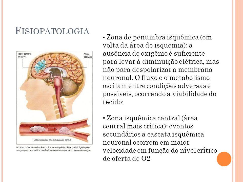 F ISIOPATOLOGIA Zona de penumbra isquêmica (em volta da área de isquemia): a ausência de oxigênio é suficiente para levar à diminuição elétrica, mas n