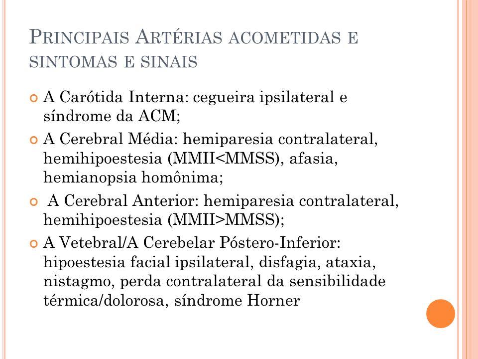 P RINCIPAIS A RTÉRIAS ACOMETIDAS E SINTOMAS E SINAIS A Carótida Interna: cegueira ipsilateral e síndrome da ACM; A Cerebral Média: hemiparesia contral