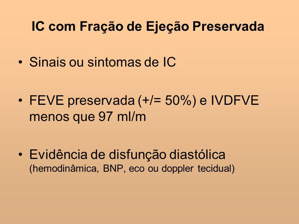 IC com Fração de Ejeção Preservada Sinais ou sintomas de IC FEVE preservada (+/= 50%) e IVDFVE menos que 97 ml/m Evidência de disfunção diastólica (he