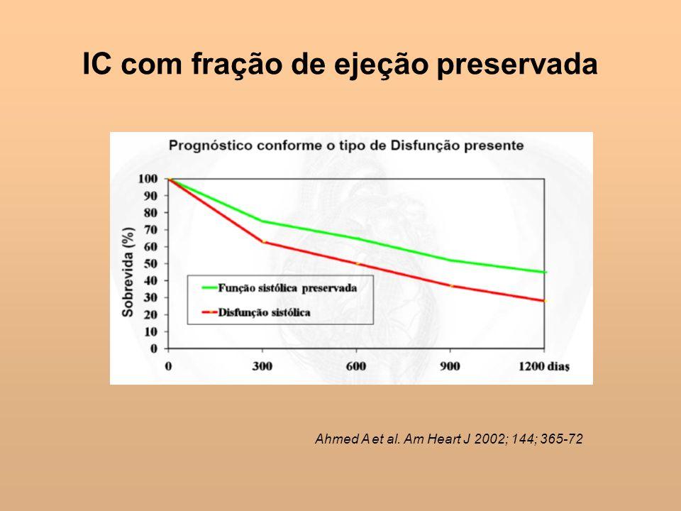 IC com fração de ejeção preservada Ahmed A et al. Am Heart J 2002; 144; 365-72