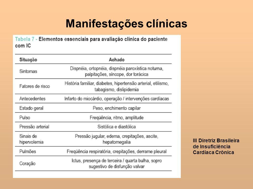 Manifestações clínicas III Diretriz Brasileira de Insuficiência Cardíaca Crônica