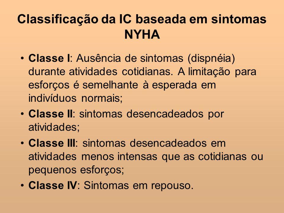 Classificação da IC baseada em sintomas NYHA Classe I: Ausência de sintomas (dispnéia) durante atividades cotidianas. A limitação para esforços é seme