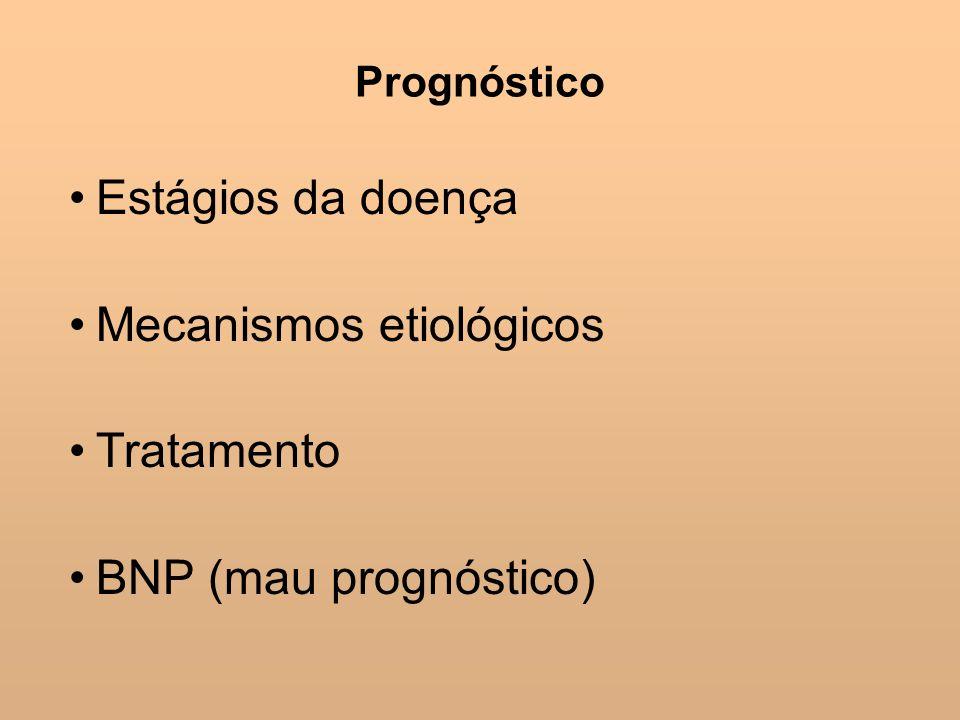 Prognóstico Estágios da doença Mecanismos etiológicos Tratamento BNP (mau prognóstico)