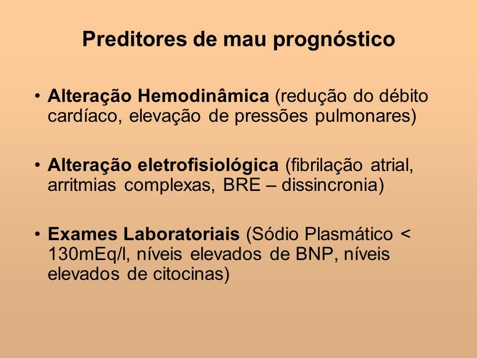 Preditores de mau prognóstico Alteração Hemodinâmica (redução do débito cardíaco, elevação de pressões pulmonares) Alteração eletrofisiológica (fibril