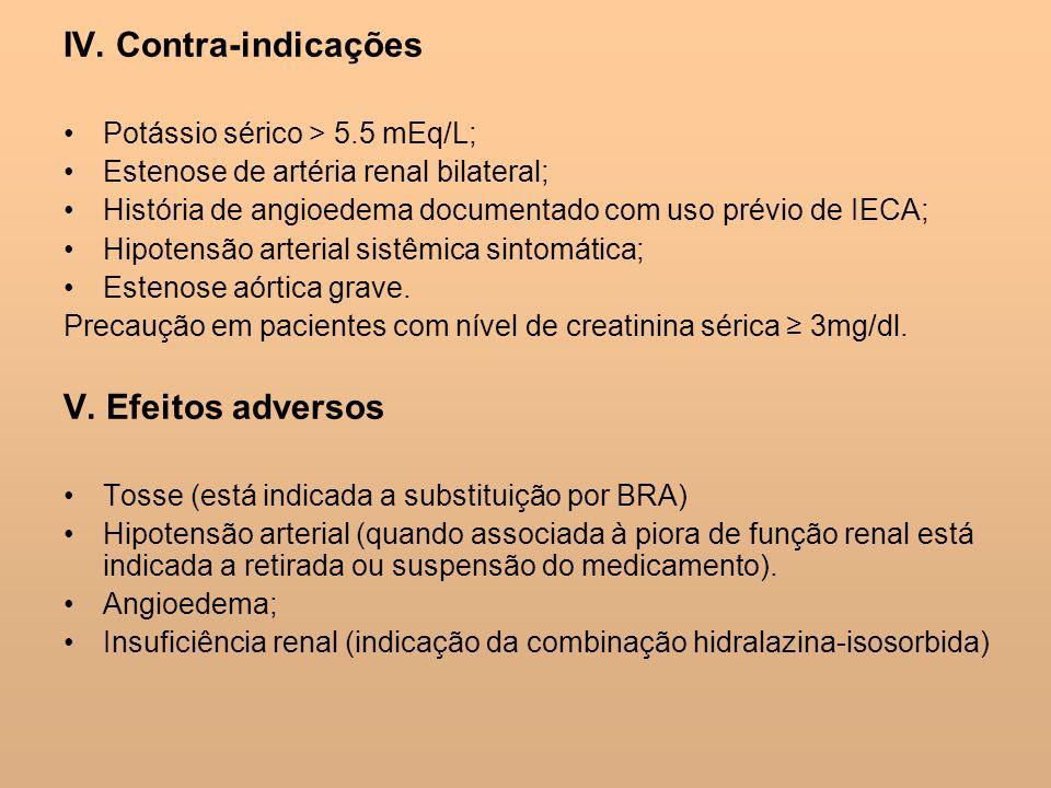 IV. Contra-indicações Potássio sérico > 5.5 mEq/L; Estenose de artéria renal bilateral; História de angioedema documentado com uso prévio de IECA; Hip