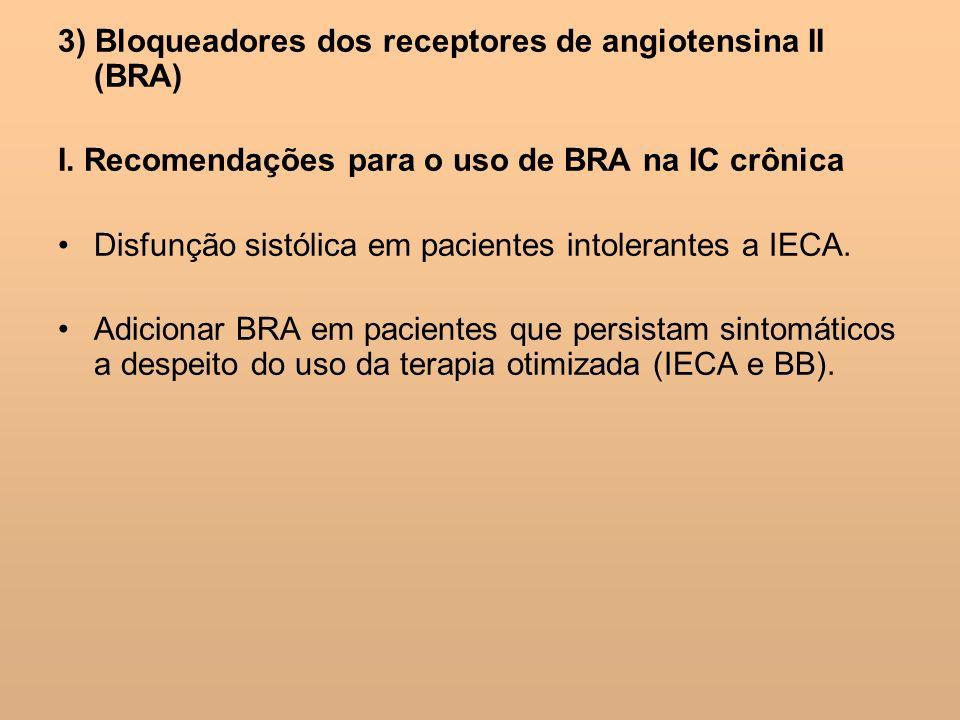 3) Bloqueadores dos receptores de angiotensina II (BRA) I. Recomendações para o uso de BRA na IC crônica Disfunção sistólica em pacientes intolerantes