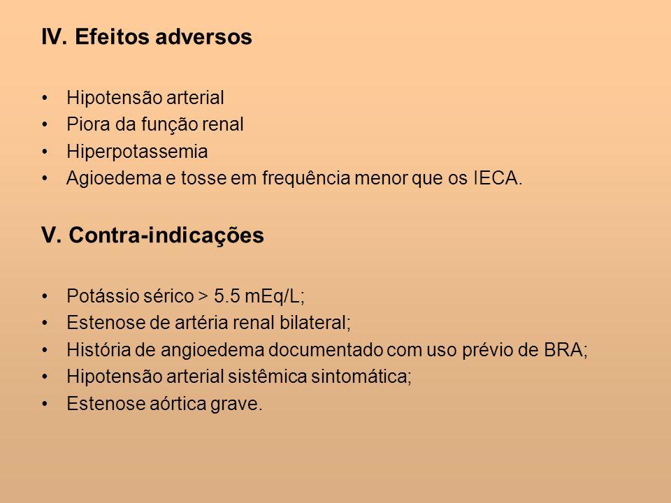 IV. Efeitos adversos Hipotensão arterial Piora da função renal Hiperpotassemia Agioedema e tosse em frequência menor que os IECA. V. Contra-indicações