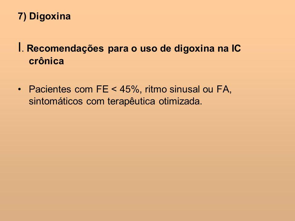 7) Digoxina I. Recomendações para o uso de digoxina na IC crônica Pacientes com FE < 45%, ritmo sinusal ou FA, sintomáticos com terapêutica otimizada.