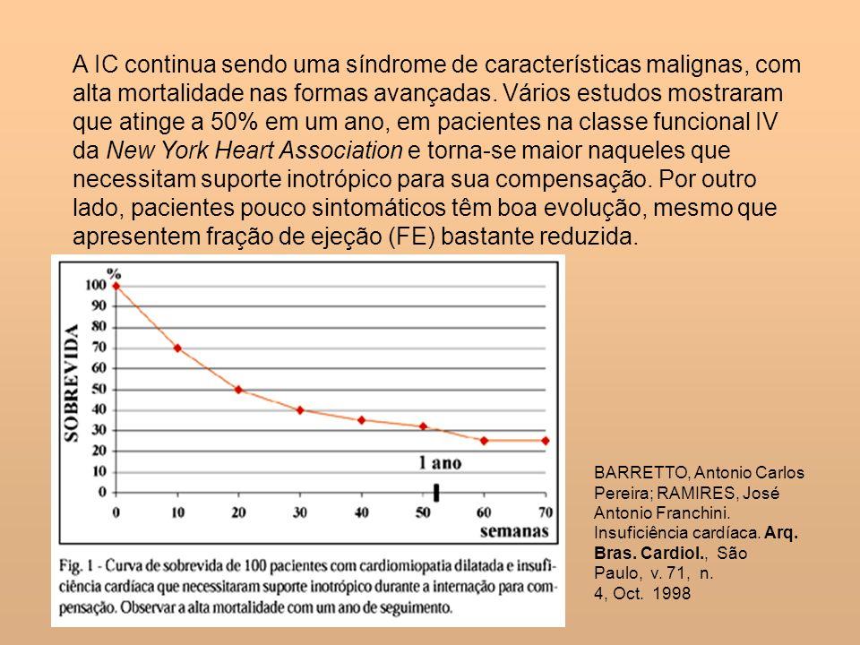 A IC continua sendo uma síndrome de características malignas, com alta mortalidade nas formas avançadas. Vários estudos mostraram que atinge a 50% em