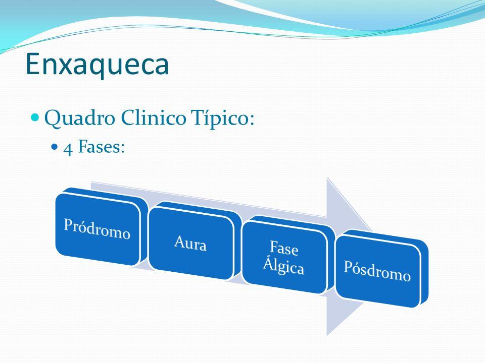 Enxaqueca Quadro Clinico Típico: 4 Fases: