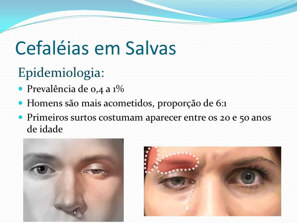 Cefaléias em Salvas Epidemiologia: Prevalência de 0,4 a 1% Homens são mais acometidos, proporção de 6:1 Primeiros surtos costumam aparecer entre os 20