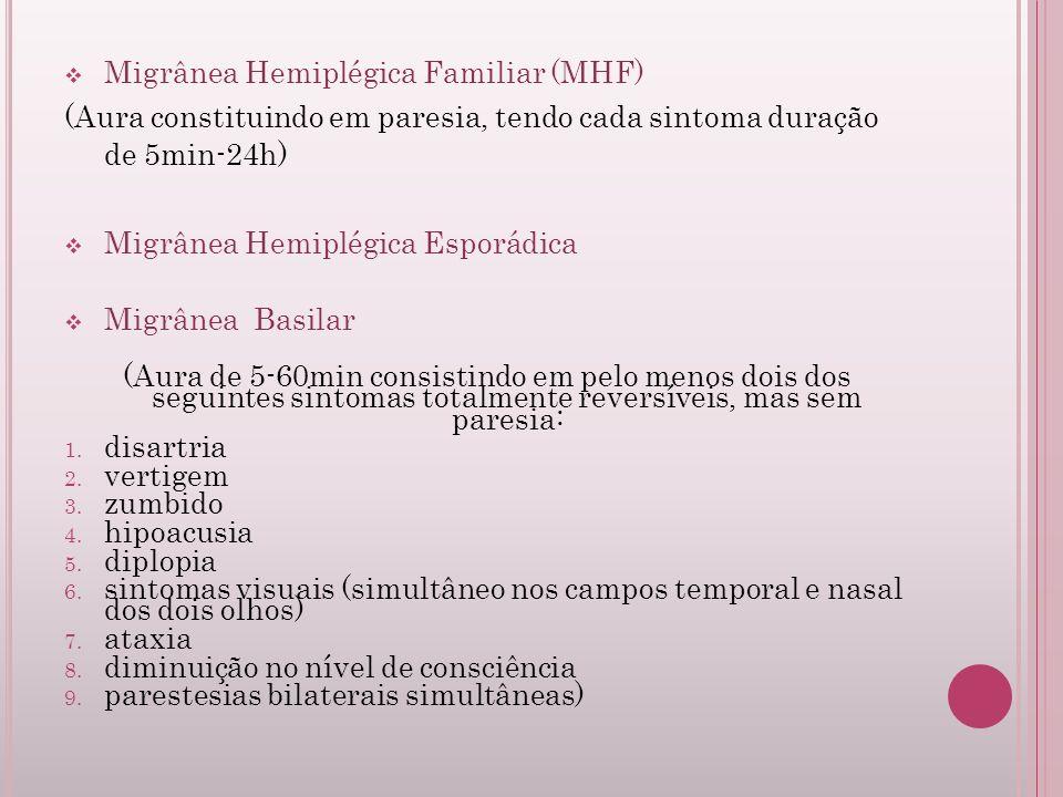 Migrânea Hemiplégica Familiar (MHF) (Aura constituindo em paresia, tendo cada sintoma duração de 5min-24h) Migrânea Hemiplégica Esporádica Migrânea Ba