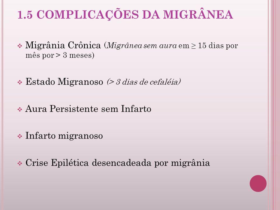 1.5 COMPLICAÇÕES DA MIGRÂNEA Migrânia Crônica ( Migrânea sem aura em 15 dias por mês por > 3 meses) Estado Migranoso (> 3 dias de cefaléia) Aura Persi