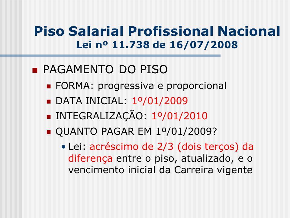 Piso Salarial Profissional Nacional Lei nº 11.738 de 16/07/2008 PAGAMENTO DO PISO FORMA: progressiva e proporcional DATA INICIAL: 1º/01/2009 INTEGRALIZAÇÃO: 1º/01/2010 QUANTO PAGAR EM 1º/01/2009.