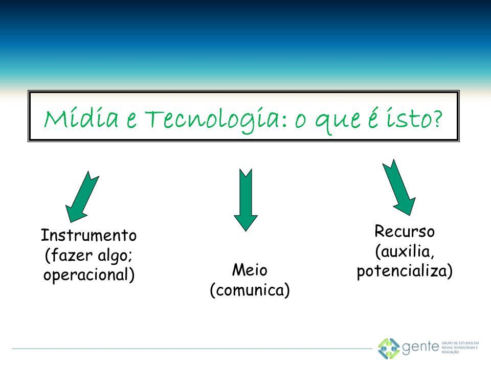 Mobilidade tecnológica Inserção de mídias na educação: algumas questões Novas/outras relações de poder Intensificação da comunicação Integração de mídias Novas relação professor-aluno Multiplicidade de linguagem