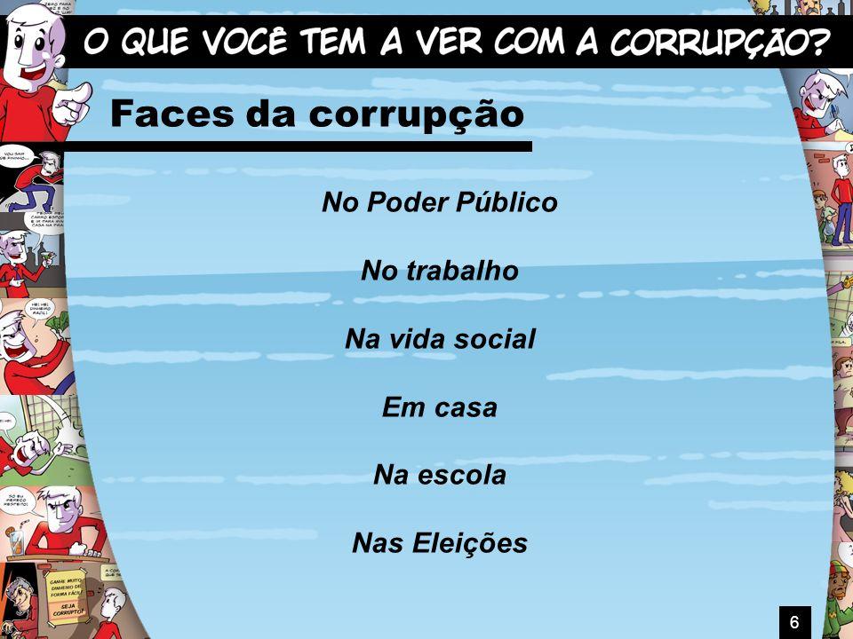 6 Faces da corrupção No Poder Público No trabalho Na vida social Em casa Na escola Nas Eleições