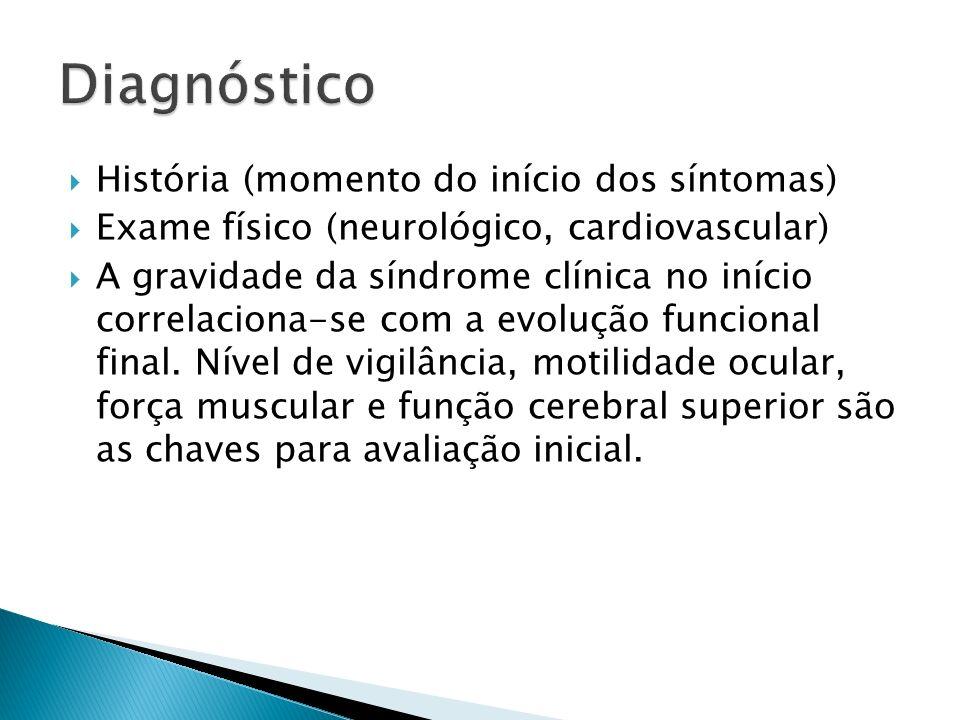 História (momento do início dos síntomas) Exame físico (neurológico, cardiovascular) A gravidade da síndrome clínica no início correlaciona-se com a e