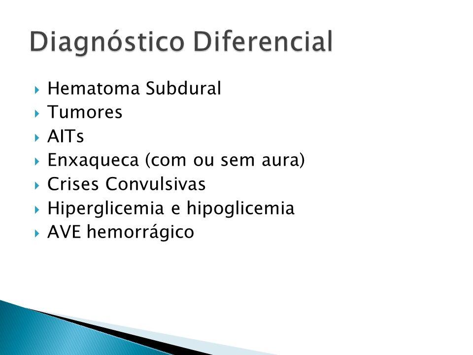 Hematoma Subdural Tumores AITs Enxaqueca (com ou sem aura) Crises Convulsivas Hiperglicemia e hipoglicemia AVE hemorrágico