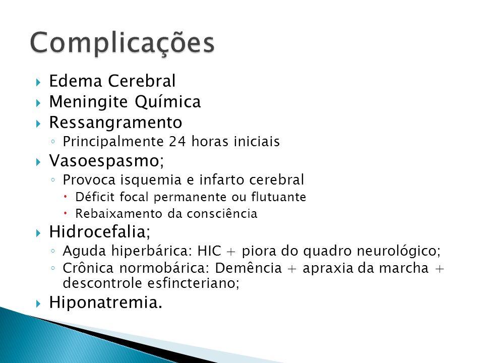 Edema Cerebral Meningite Química Ressangramento Principalmente 24 horas iniciais Vasoespasmo; Provoca isquemia e infarto cerebral Déficit focal perman