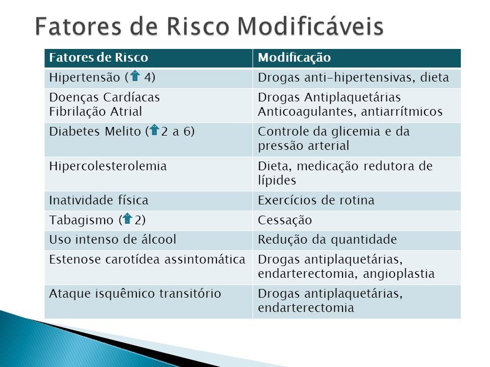 Fatores de RiscoModificação Hipertensão ( 4)Drogas anti-hipertensivas, dieta Doenças Cardíacas Fibrilação Atrial Drogas Antiplaquetárias Anticoagulant