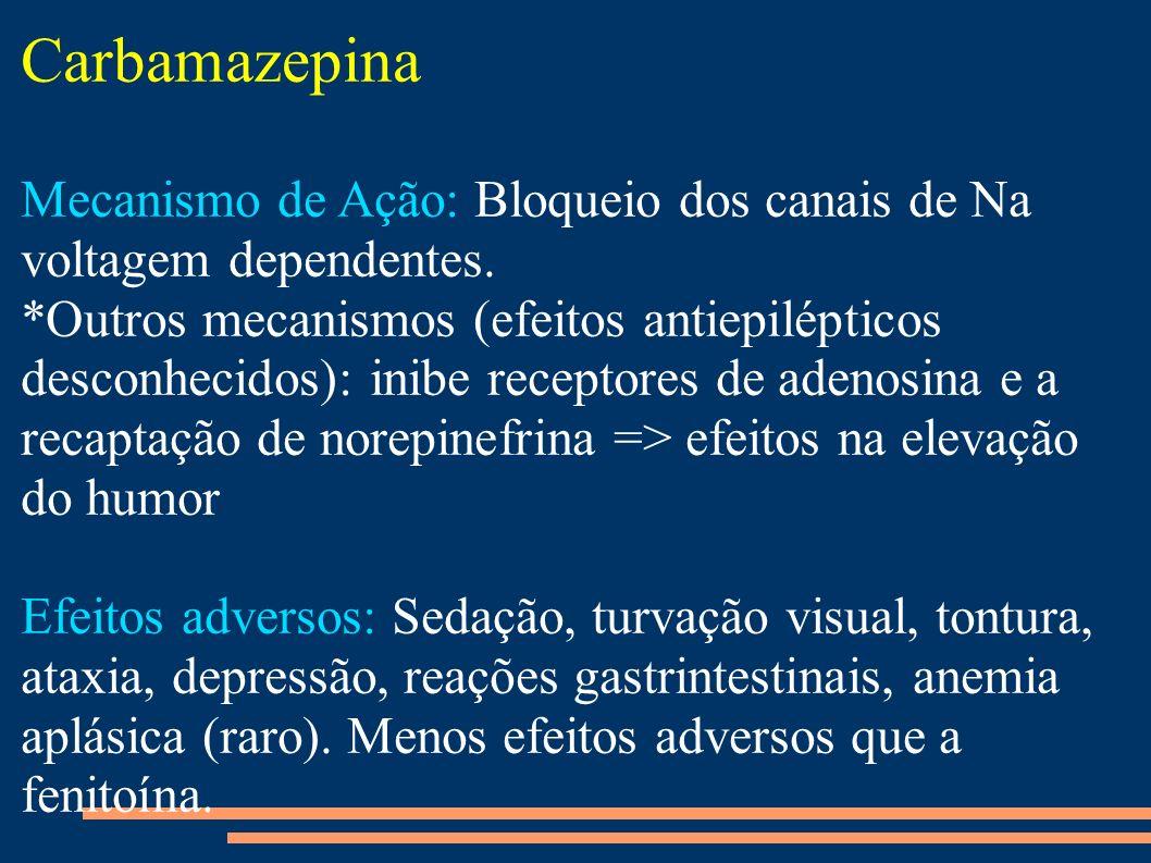 Carbamazepina Mecanismo de Ação: Bloqueio dos canais de Na voltagem dependentes. *Outros mecanismos (efeitos antiepilépticos desconhecidos): inibe rec